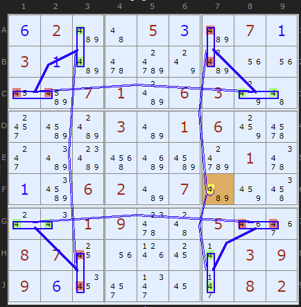 Grouped X-Cycle with 8 nodes