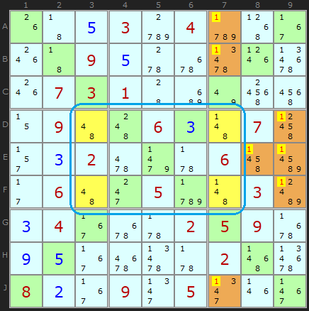 Unique Rectangle Figure 1