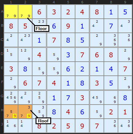Unique Rectangle Figure 10